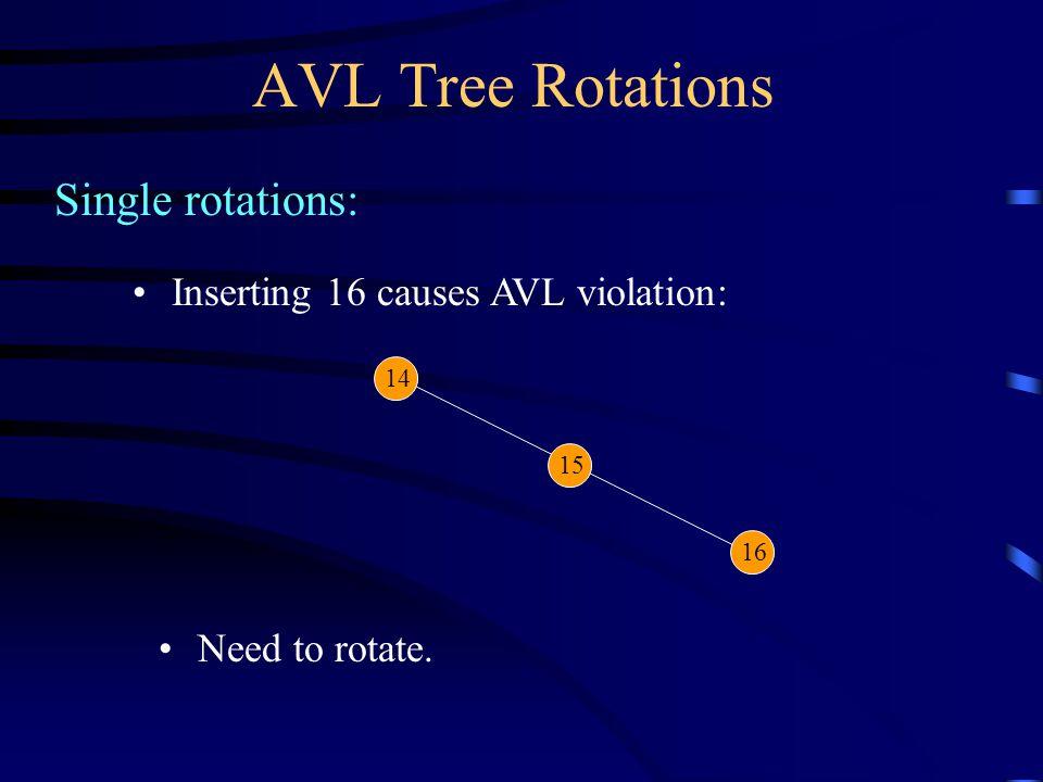 AVL Tree Rotations Double rotations: 10 13 15 4 11 2 6 7 121416 31 AVL violation - rotate. 9 8 5