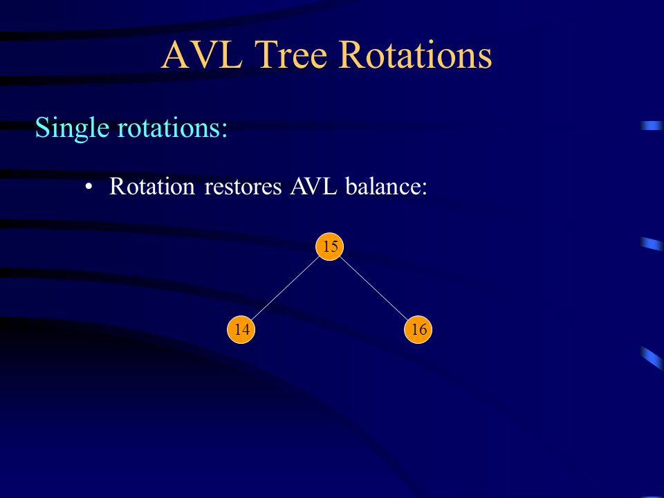 AVL Tree Rotations Single rotations: 14 15 16 Now insert 13 and 12: 13 12 AVL violation - need to rotate.