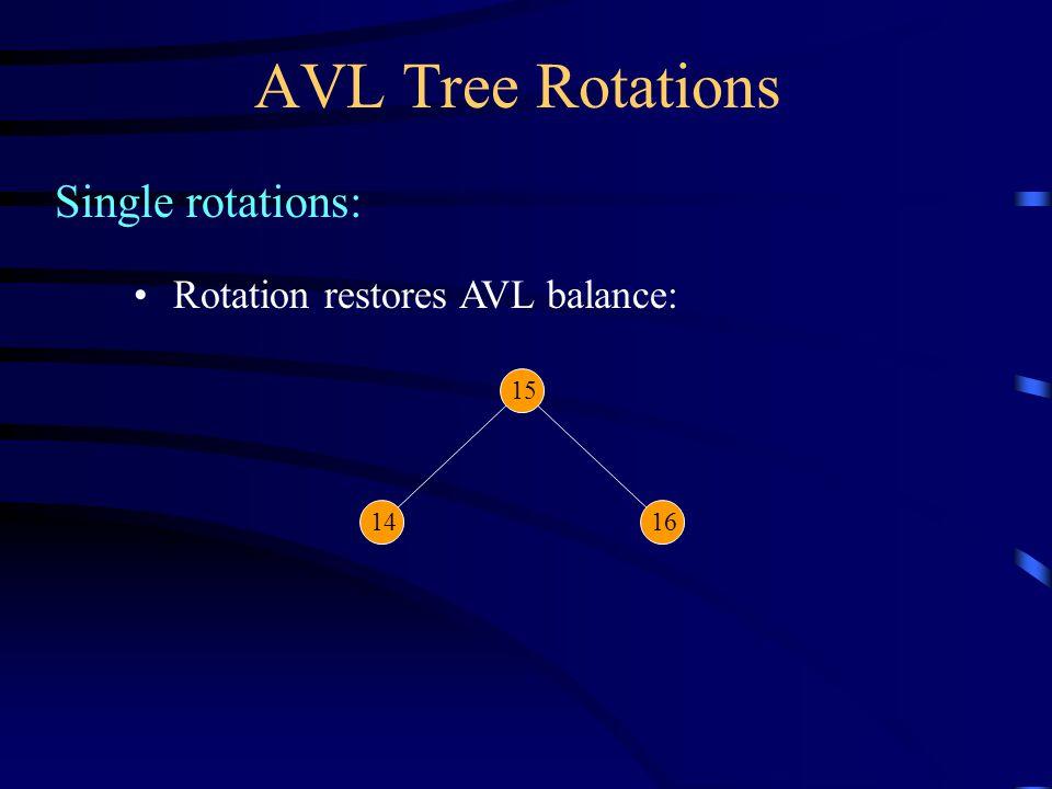AVL Tree Rotations Single rotations: 10 13 15 2 11 1 3 4 121416 5 Rotation type: