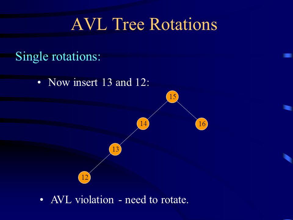 AVL Tree Rotations Single rotations: 10 13 15 2 11 1 4 5 121416 3 AVL balance restored: Now insert 7.