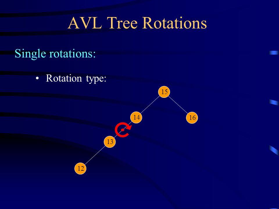 AVL Tree Rotations Single rotations: 10 13 15 2 11 1 4 5 121416 3 AVL violation – rotate. 7