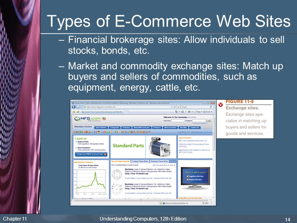 Chapter 11 Understanding Computers, 12th Edition 14 Types of E-Commerce Web Sites –Financial brokerage sites: Allow individuals to sell stocks, bonds,