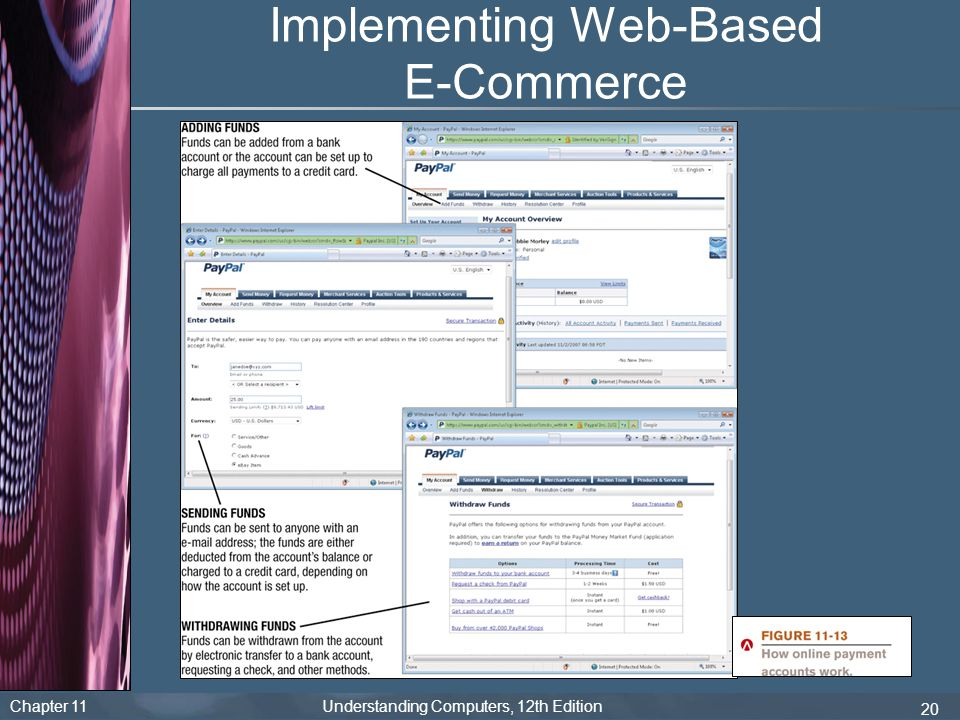Chapter 11 Understanding Computers, 12th Edition 20 Implementing Web-Based E-Commerce