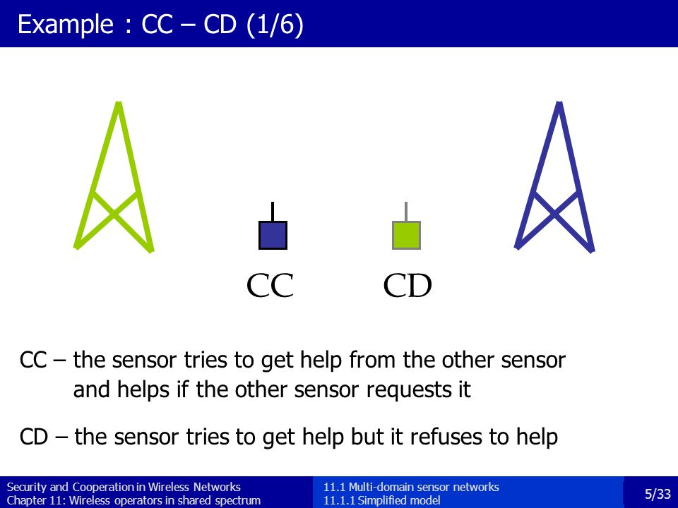 Security and Cooperation in Wireless Networks Chapter 11: Wireless operators in shared spectrum 5/33 Example : CC – CD (1/6) CC – the sensor tries to get help from the other sensor and helps if the other sensor requests it CD – the sensor tries to get help but it refuses to help CCCD 11.1 Multi-domain sensor networks 11.1.1 Simplified model