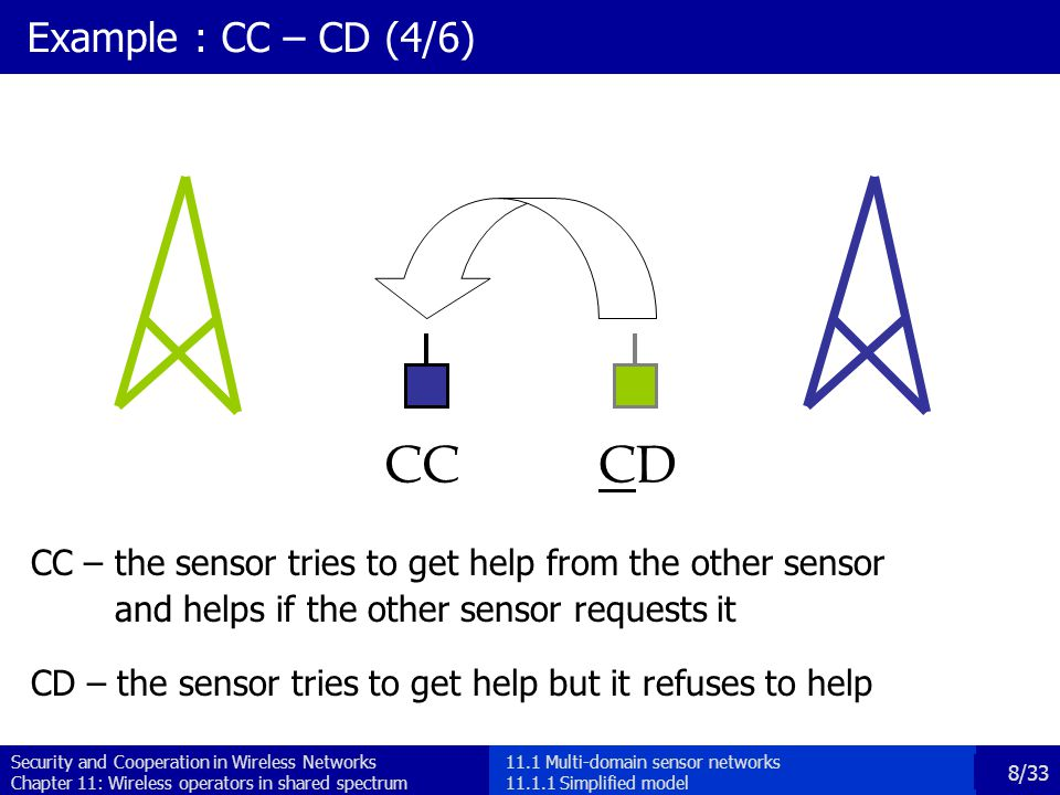 Security and Cooperation in Wireless Networks Chapter 11: Wireless operators in shared spectrum 8/33 Example : CC – CD (4/6) CCCDCD CC – the sensor tries to get help from the other sensor and helps if the other sensor requests it CD – the sensor tries to get help but it refuses to help 11.1 Multi-domain sensor networks 11.1.1 Simplified model