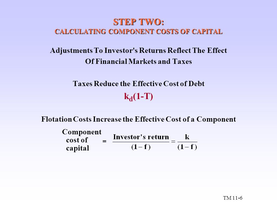 STEP TWO: CALCULATING COMPONENT COSTS OF CAPITAL Adjustments To Investor's Returns Reflect The Effect Of Financial Markets and Taxes Taxes Reduce the