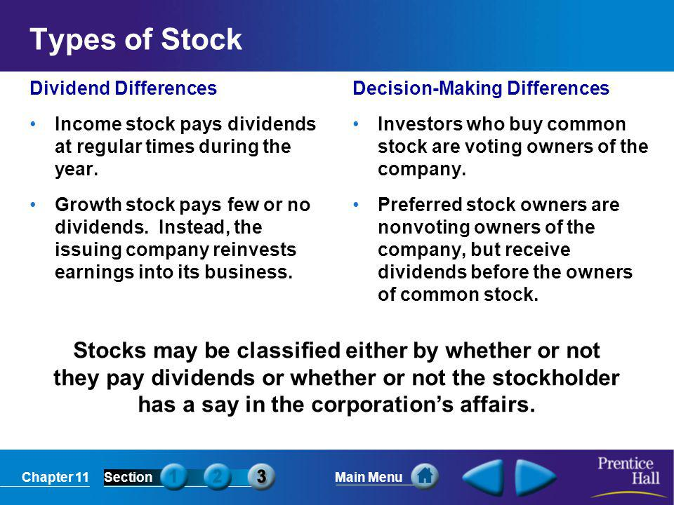 Chapter 11SectionMain Menu Stocks may be classified either by whether or not they pay dividends or whether or not the stockholder has a say in the cor