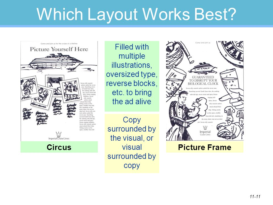 11-11 Which Layout Works Best? Filled with multiple illustrations, oversized type, reverse blocks, etc. to bring the ad alive Circus Copy surrounded b