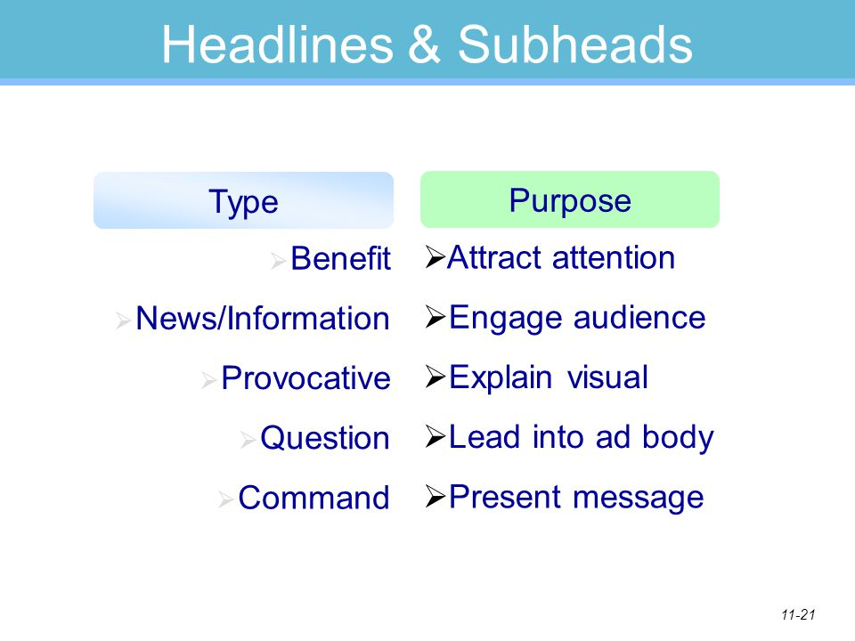 11-21 Headlines & Subheads Type Purpose   Benefit   Provocative   News/Information   Question   Command   Attract attention   Explain vi