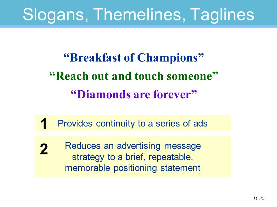 11-25 Slogans, Themelines, Taglines Provides continuity to a series of ads Reduces an advertising message strategy to a brief, repeatable, memorable p