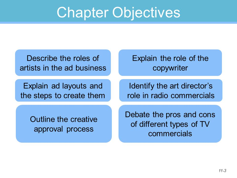 11-3 Chapter Objectives Describe the roles of artists in the ad business Explain the role of the copywriter Debate the pros and cons of different type