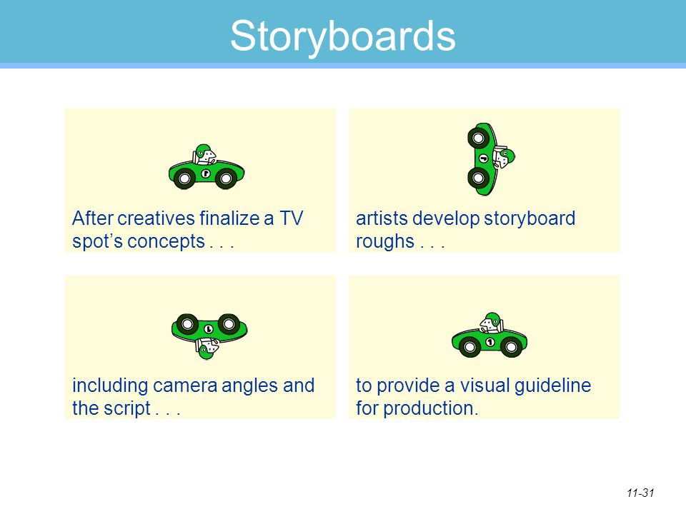 11-31 Storyboards After creatives finalize a TV spot's concepts... artists develop storyboard roughs... including camera angles and the script... to p