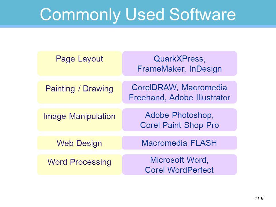11-9 Commonly Used Software CorelDRAW, Macromedia Freehand, Adobe Illustrator Painting / Drawing Adobe Photoshop, Corel Paint Shop Pro Image Manipulat