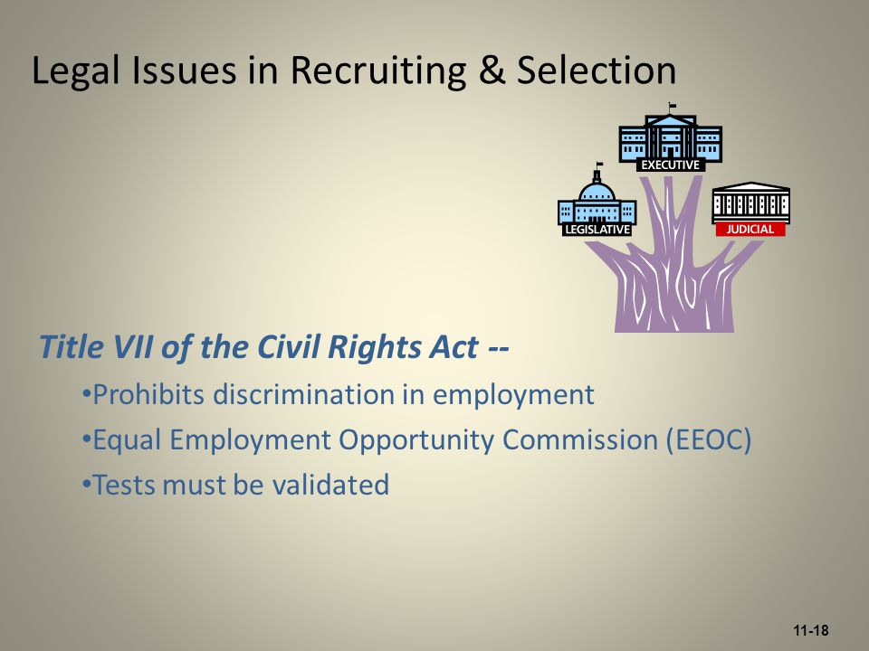 11-18 Legal Issues in Recruiting & Selection Title VII of the Civil Rights Act -- Prohibits discrimination in employment Equal Employment Opportunity Commission (EEOC) Tests must be validated