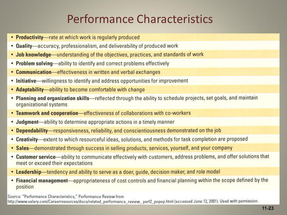 11-23 Performance Characteristics