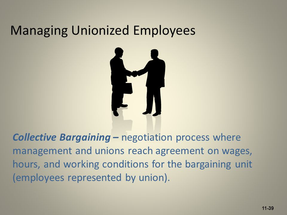 11-39 Managing Unionized Employees Collective Bargaining – negotiation process where management and unions reach agreement on wages, hours, and workin
