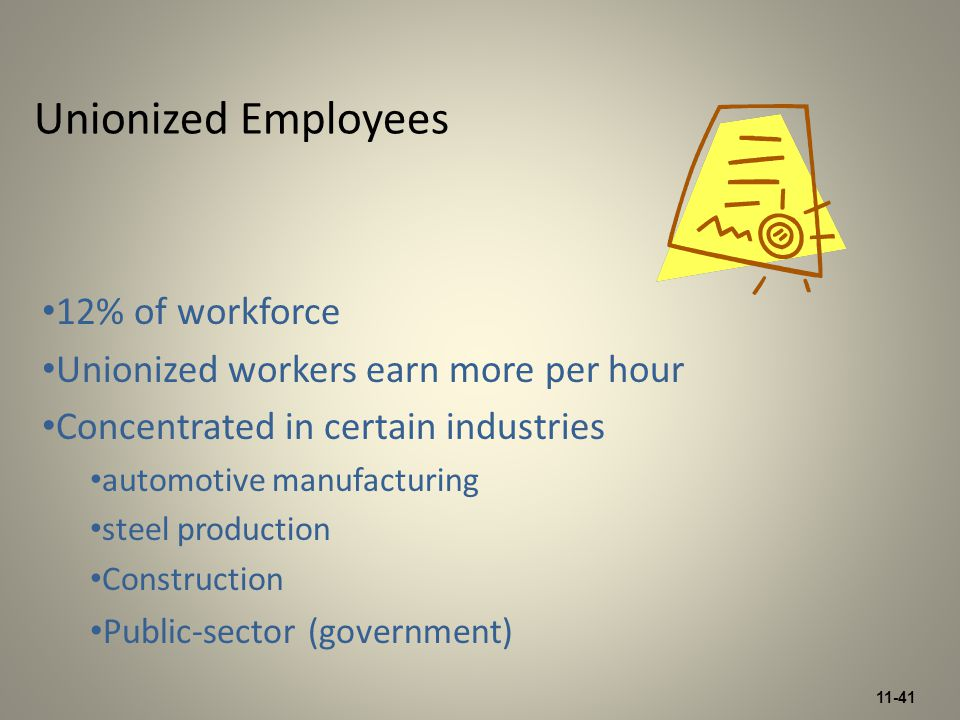 11-41 Unionized Employees 12% of workforce Unionized workers earn more per hour Concentrated in certain industries automotive manufacturing steel production Construction Public-sector (government)