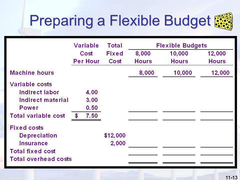 11-13 Preparing a Flexible Budget