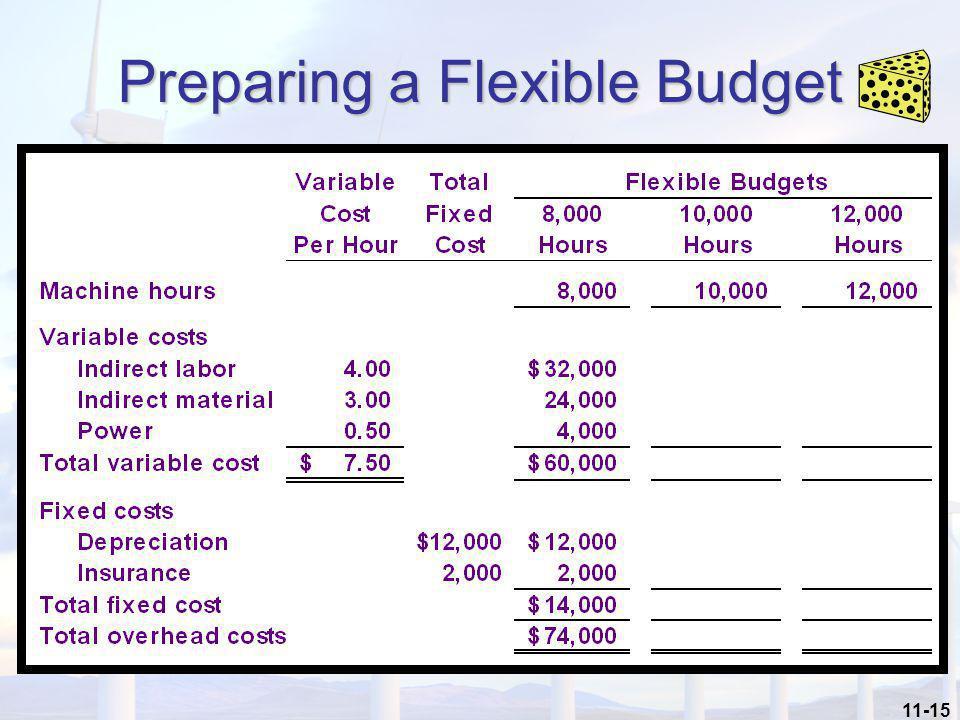 11-15 Preparing a Flexible Budget