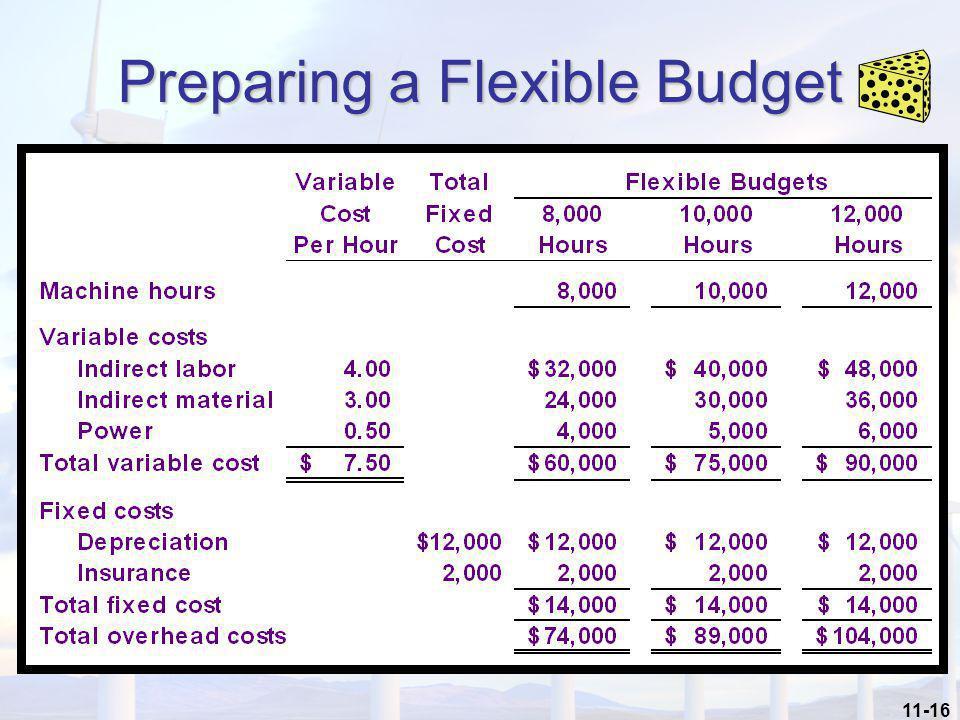 11-16 Preparing a Flexible Budget