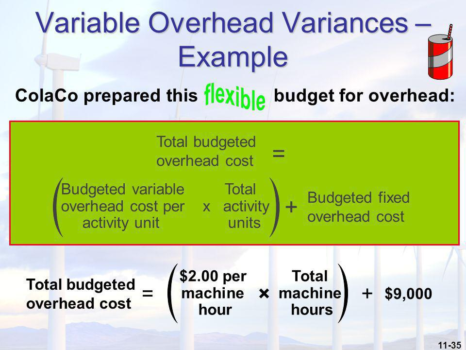 11-35 ColaCo prepared this budget for overhead: Variable Overhead Variances – Example Budgeted variable Total overhead cost per x activity activity un