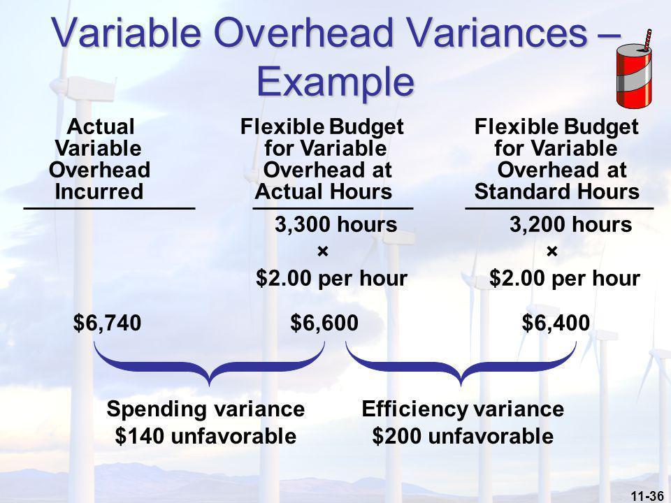 11-36 3,300 hours 3,200 hours × × $2.00 per hour $2.00 per hour Spending variance $140 unfavorable Efficiency variance $200 unfavorable Actual Flexibl