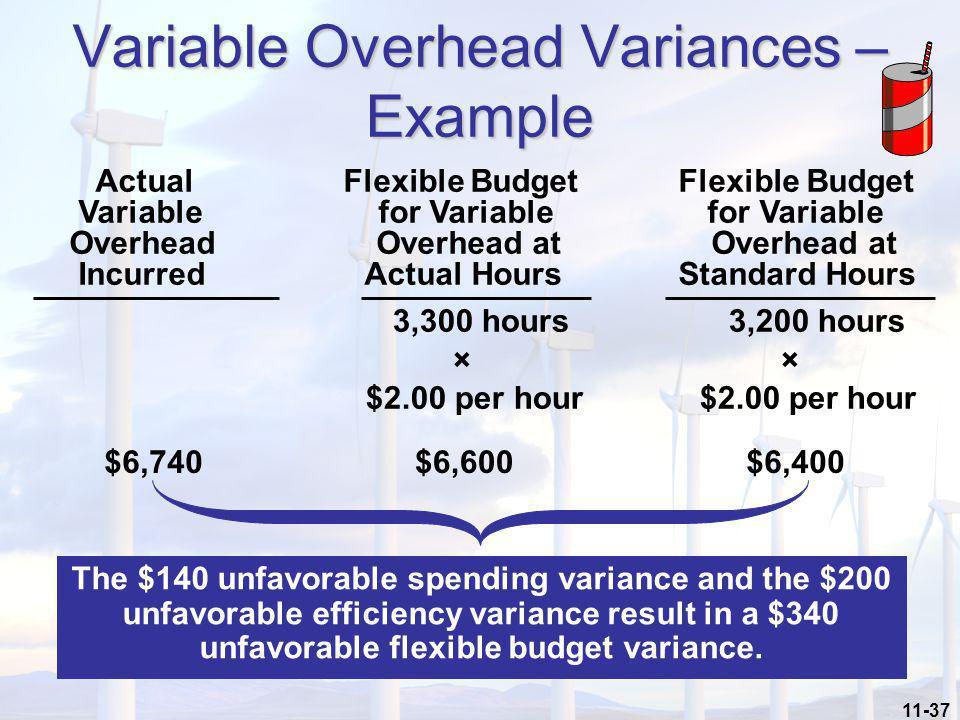 11-37 3,300 hours 3,200 hours × × $2.00 per hour $2.00 per hour Actual Flexible Budget Flexible Budget Variable for Variable for Variable Overhead Ove