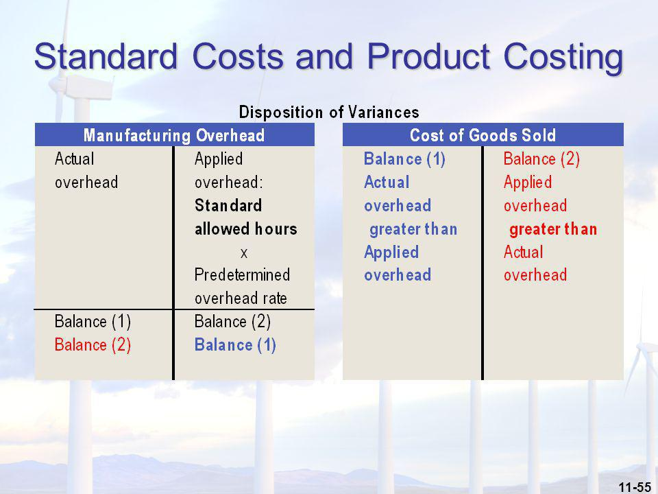 11-55 Standard Costs and Product Costing