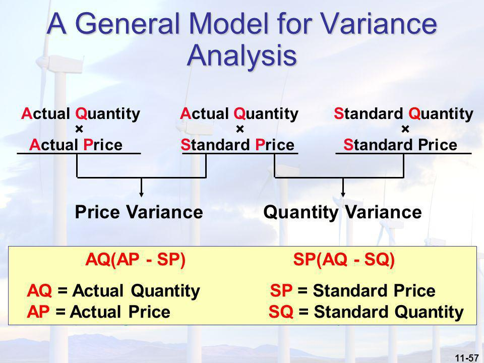 11-57 A General Model for Variance Analysis Actual Quantity Actual Quantity Standard Quantity × × × Actual Price Standard Price Standard Price Price V