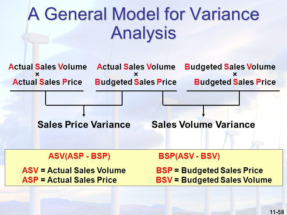 11-58 A General Model for Variance Analysis Actual Sales Volume Actual Sales Volume Budgeted Sales Volume × × × Actual Sales Price Budgeted Sales Pric