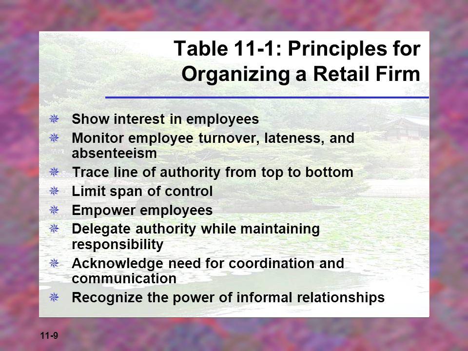 11-20 Figure 11-10: A Goal- Oriented Job Description for a Management Trainee