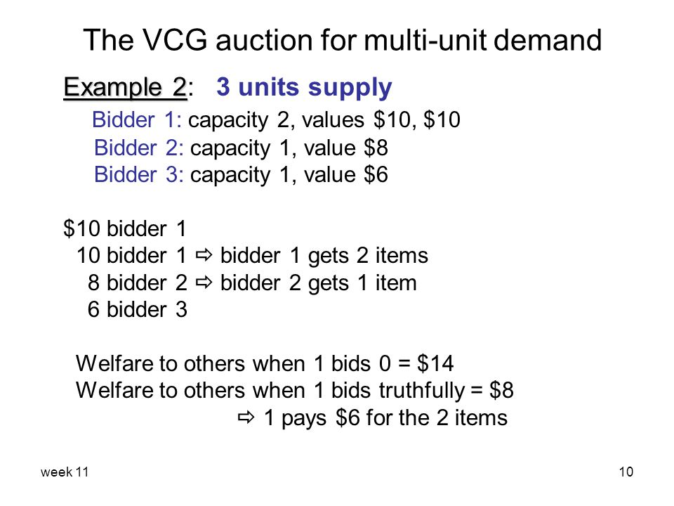 week 1110 The VCG auction for multi-unit demand Example 2 Example 2: 3 units supply Bidder 1: capacity 2, values $10, $10 Bidder 2: capacity 1, value $8 Bidder 3: capacity 1, value $6 $10 bidder 1 10 bidder 1  bidder 1 gets 2 items 8 bidder 2  bidder 2 gets 1 item 6 bidder 3 Welfare to others when 1 bids 0 = $14 Welfare to others when 1 bids truthfully = $8  1 pays $6 for the 2 items