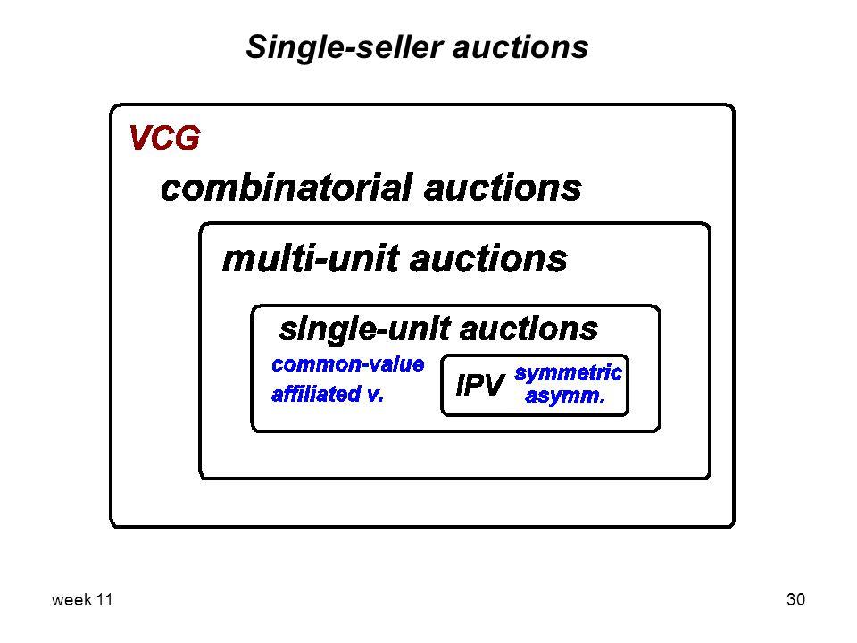 week 1130 Single-seller auctions
