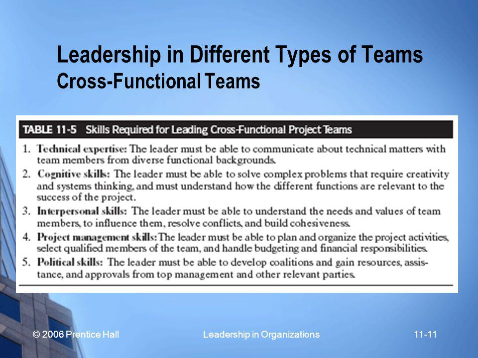 © 2006 Prentice Hall Leadership in Organizations11-11 Leadership in Different Types of Teams Cross-Functional Teams