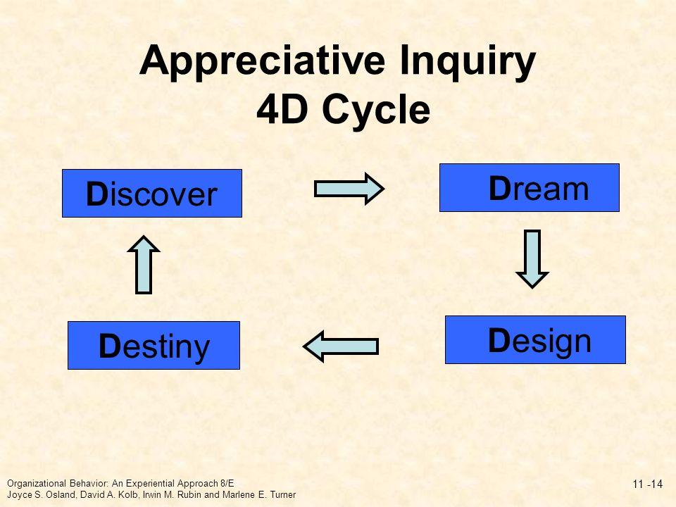 Appreciative Inquiry 4D Cycle Design Destiny 11 -14 Discover Organizational Behavior: An Experiential Approach 8/E Joyce S.