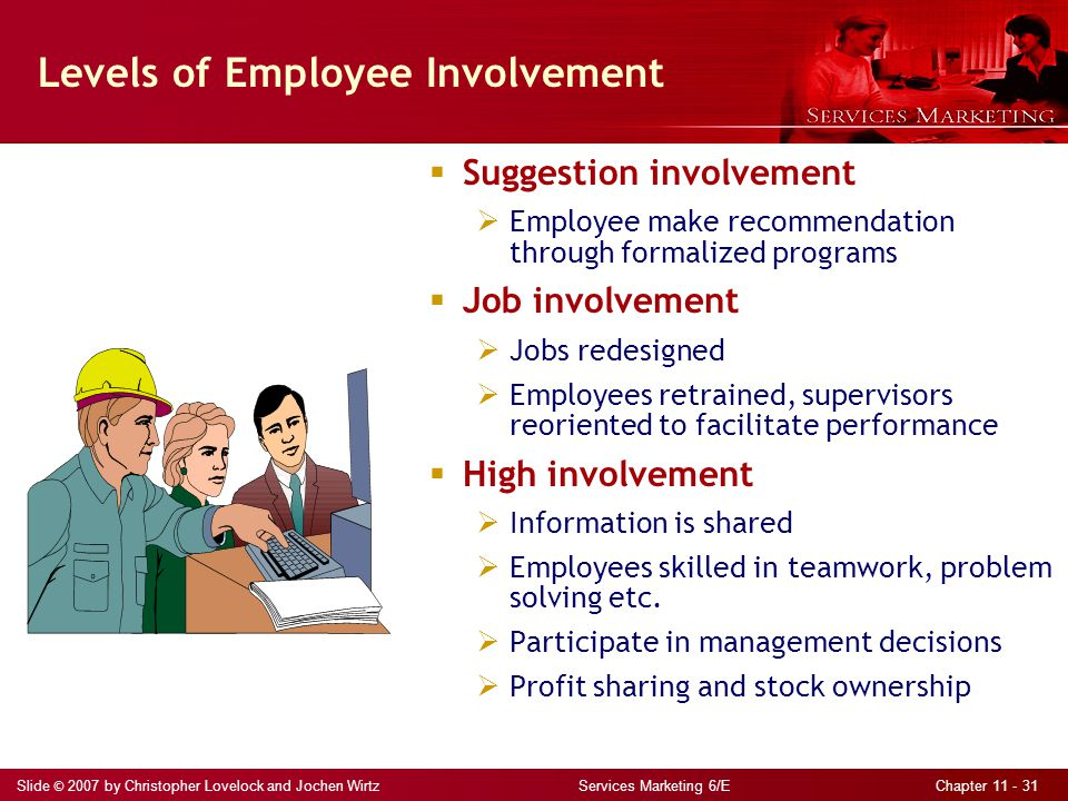 Slide © 2007 by Christopher Lovelock and Jochen Wirtz Services Marketing 6/E Chapter 11 - 31  Suggestion involvement  Employee make recommendation t