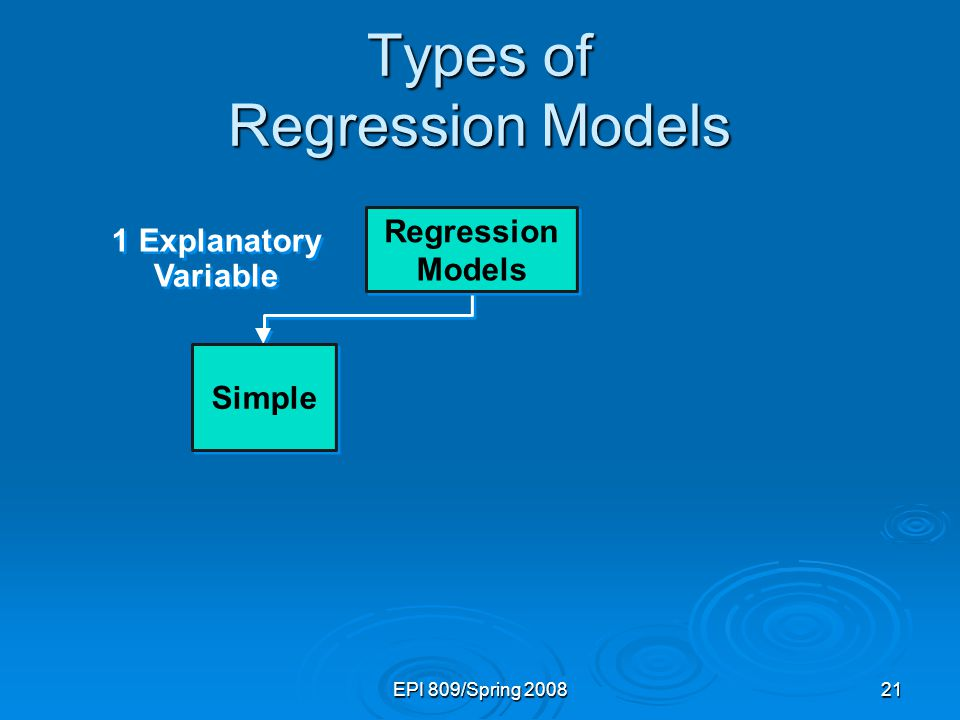 EPI 809/Spring 200821 Types of Regression Models Regression Models Simple 1 Explanatory Variable