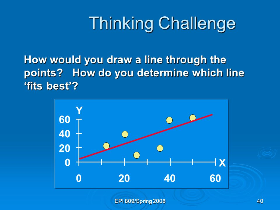 EPI 809/Spring 200840 Thinking Challenge How would you draw a line through the points? How do you determine which line 'fits best'? 0 20 40 60 0204060