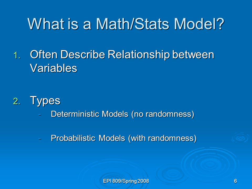 EPI 809/Spring 200837 Sample Linear Regression Model Unsampled observation  i = Random error Observed value ^