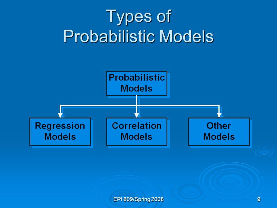 EPI 809/Spring 200820 Types of Regression Models Regression Models