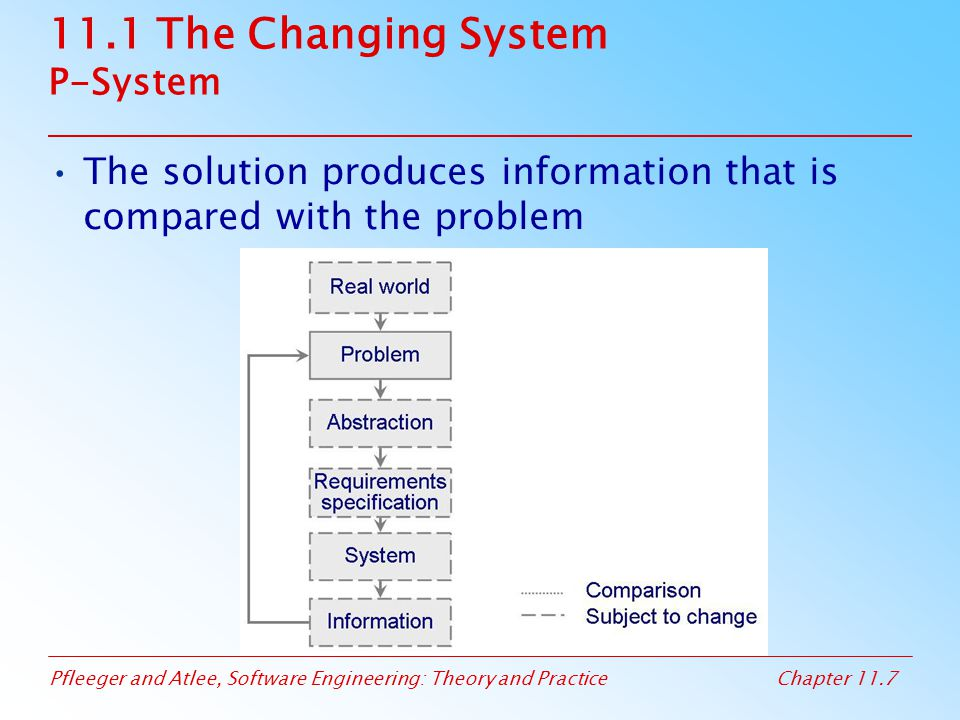 Pfleeger and Atlee, Software Engineering: Theory and PracticeChapter 11.58 11.6 Software Rejuvenation Reengineering An extension of reverse engineering –produces new software code without changing the overall system function Reengineering steps –The system is reverse-engineered –The software system is corrected or completed –The new system is generated