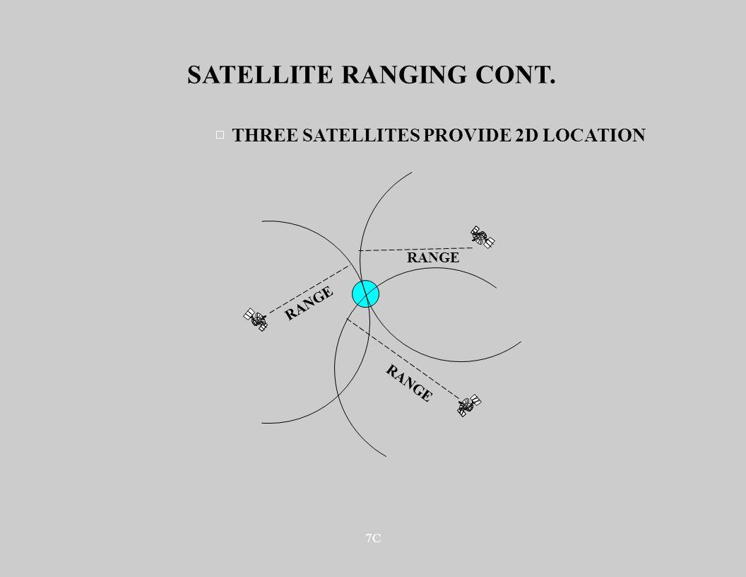 7C SATELLITE RANGING CONT. RANGE THREE SATELLITES PROVIDE 2D LOCATION
