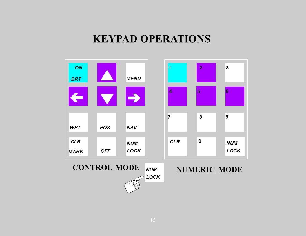 15 KEYPAD OPERATIONS ON BRT CLR NAVPOS WPT MENU LOCK NUM OFF MARK CONTROL MODE 1 2 3 4 5 6 8 7 9 0 CLR 5 NUMERIC MODE LOCK NUM LOCK NUM