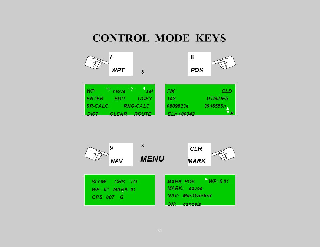 23 CONTROL MODE KEYS 3 MENU 3 7 WPT 8 POS 9 NAV CLR MARK MARK POS WP: 0 01 MARK: saves ON: cancels SLOW CRS TO WP: 01 MARK 01 CRS 007 G WP ENTER SR-CALC DISTCLEARROUTE COPY RNG-CALC movesel FIX 14S 0609623e ELh +00342 UTM/UPS 3946555n OLD NAV: ManOverbrd P EDIT