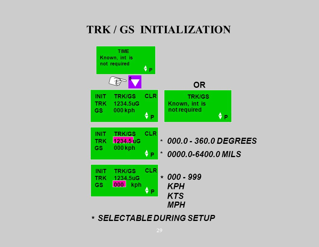 29 5 Known, int is not required TIME P TRK / GS INITIALIZATION INITTRK/GS TRK GS 000 kph P CLR 1234.5 uG INITTRK/GS TRK GS P CLR 1234.5uG 000 kph 000.0 - 360.0 DEGREES 000 - 999 0000.0-6400.0 MILS KPH KTS MPH * * * INITTRK/GS TRK GS 1234.5uG 000 kph P CLR TRK/GS Known, int is P not required OR * SELECTABLE DURING SETUP