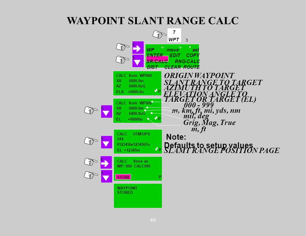 40 WAYPOINT SLANT RANGE CALC P CALC from WP000 SR AZ ELA 0000.0m 6400.0uG +0000.0u ORIGIN WAYPOINT SLANT RANGE TO TARGET AZIMUTH TO TARGET ELEVATION ANGLE TO TARGET OR TARGET (EL) P CALC from WP000 SR AZ EL 0000.0m 6400.0uG +00000u 000 - 999 m, km, ft, mi, yds, nm mil, deg m, ft Grig, Mag, True Note: Defaults to setup values P CALC UTM/UPS 14S 0123456e1234567n EL +12345m P CALC Store as WP: 000 CALC000 STORE WAYPOINT STORED 3 7 WPT WP SR-CALC DISTCLEARROUTE COPY RNG-CALC movesel ENTEREDIT SLAMT RANGE POSITION PAGE 6 5 5 5 6 5