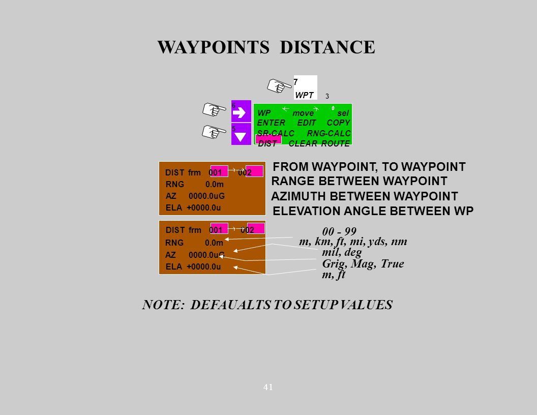 41 WAYPOINTS DISTANCE 3 7 WPT WP SR-CALC DISTCLEARROUTE COPY RNG-CALC movesel 6 ENTEREDIT RNG AZ ELA 0.0m 0000.0uG +0000.0u FROM WAYPOINT, TO WAYPOINT RANGE BETWEEN WAYPOINT AZIMUTH BETWEEN WAYPOINT ELEVATION ANGLE BETWEEN WP RNG AZ ELA 0.0m 0000.0uG +0000.0u DIST frm 001 002 00 - 99 m, km, ft, mi, yds, nm mil, deg m, ft Grig, Mag, True NOTE: DEFAUALTS TO SETUP VALUES DIST frm 001 002 5