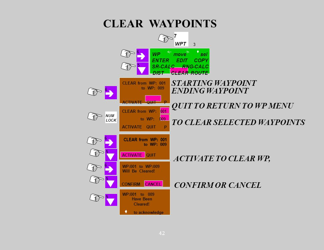 42 CLEAR WAYPOINTS 3 7 WPT WP SR-CALC DISTCLEARROUTE COPY RNG-CALC movesel 6 ENTEREDIT CLEAR from WP: 001 ACTIVATEQUIT STARTING WAYPOINT ACTIVATE TO CLEAR WP, QUIT TO RETURN TO WP MENU to WP: 009 ENDING WAYPOINT 6 CLEAR from WP: 001 ACTIVATEQUIT LOCK NUM TO CLEAR SELECTED WAYPOINTS CLEAR from WP: 001 ACTIVATEQUIT to WP: 009 6 WP:001 to WP:009 Will Be Cleared.