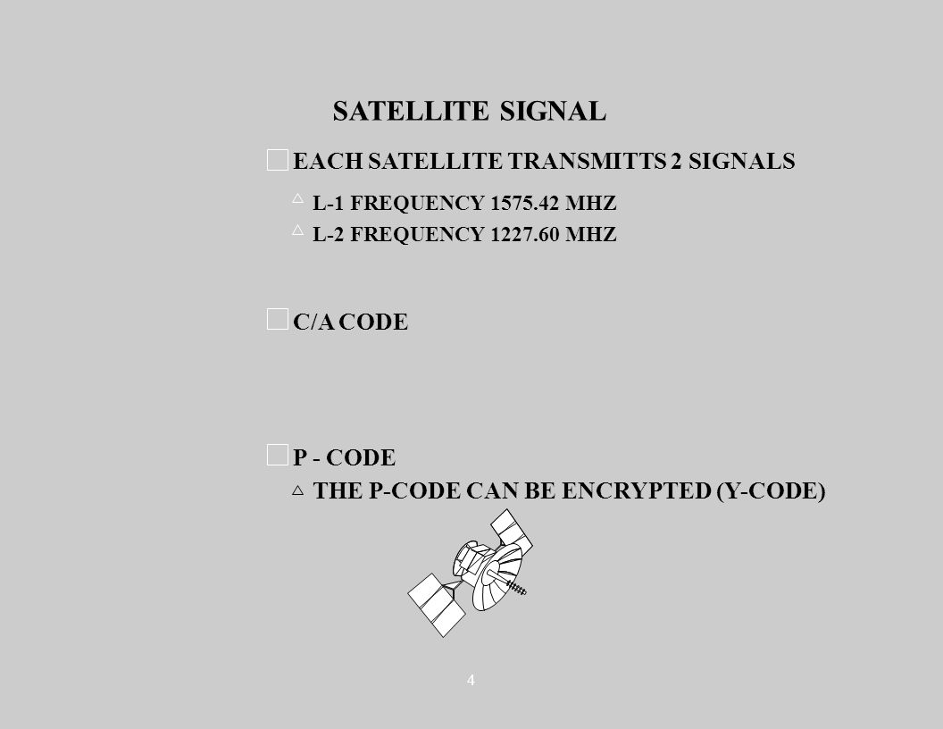 4 SATELLITE SIGNAL EACH SATELLITE TRANSMITTS 2 SIGNALS L-1 FREQUENCY 1575.42 MHZ L-2 FREQUENCY 1227.60 MHZ C/A CODE P - CODE THE P-CODE CAN BE ENCRYPTED (Y-CODE)