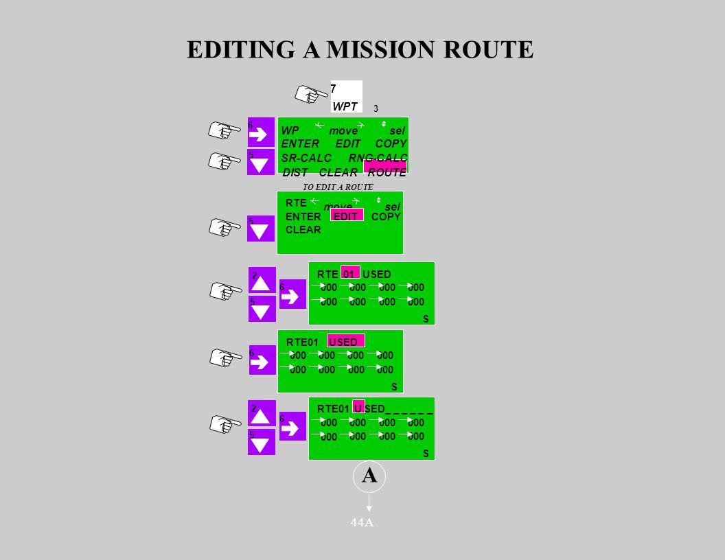 44A EDITING A MISSION ROUTE 3 7 WPT WP SR-CALC DIST CLEAR ROUTE COPY RNG-CALC movesel 6 ENTEREDIT 5 RTE CLEAR movesel COPY ENTER S 5 RTE 01 USED 000 TO EDIT A ROUTE S RTE01 USED 000 A 6 EDIT 5 2 6 S RTE01 U SED_ _ _ _ _ _ 000 5 2 6